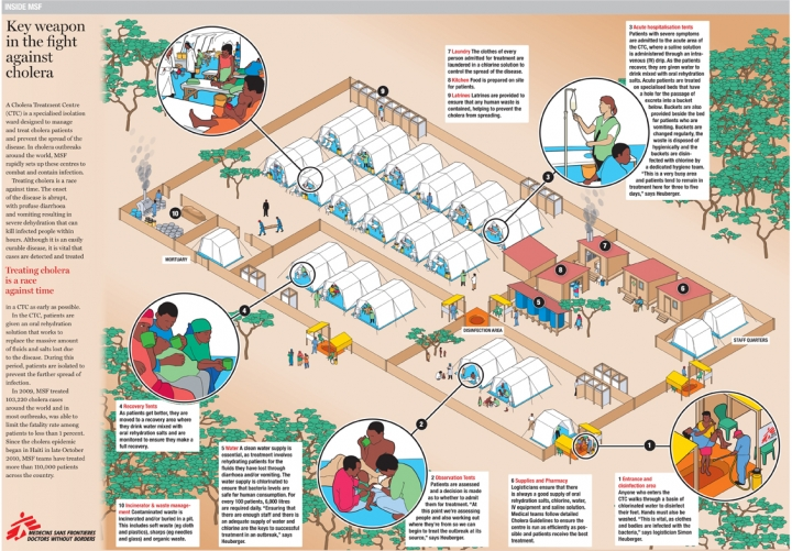 """Poster on """"Key weapon in the fight against cholera:"""