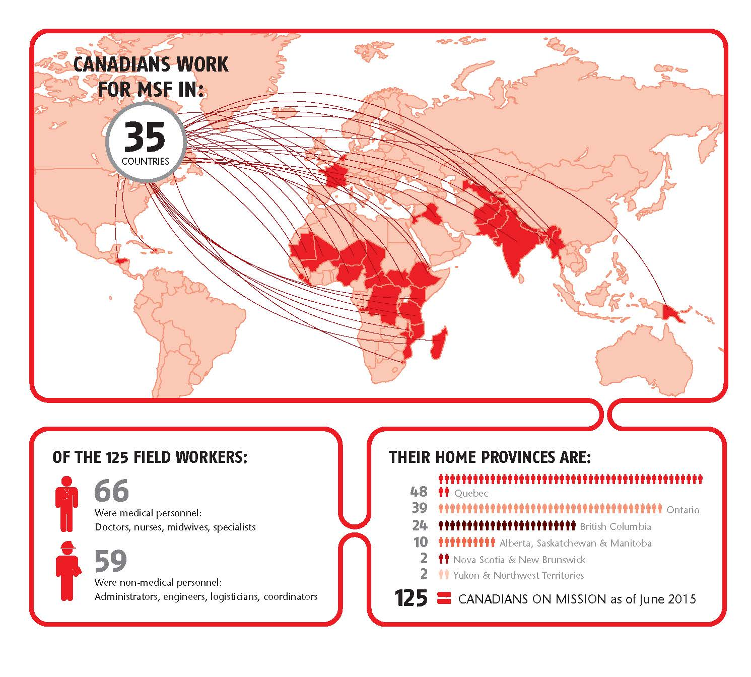 Where Canadians Work In The Field With MSF
