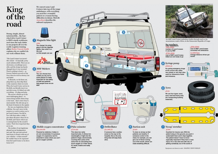 """Poster of """"King of the Road"""" - MSF vehicle"""